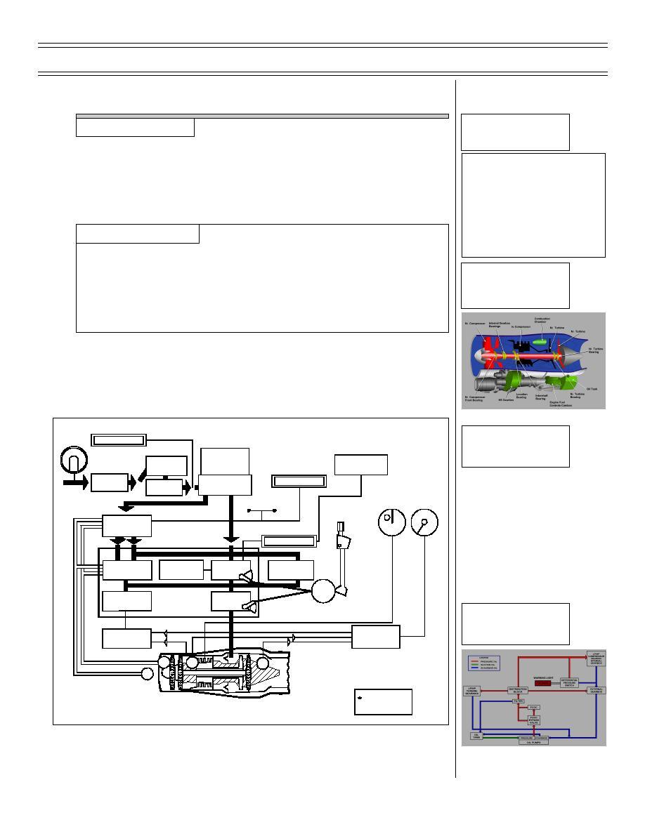 figure 1  engine fuel system block diagrams