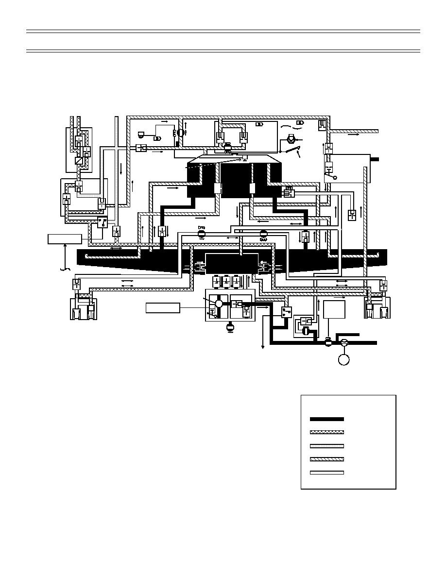 Figure 7  Aircraft Fuel System Block Diagram