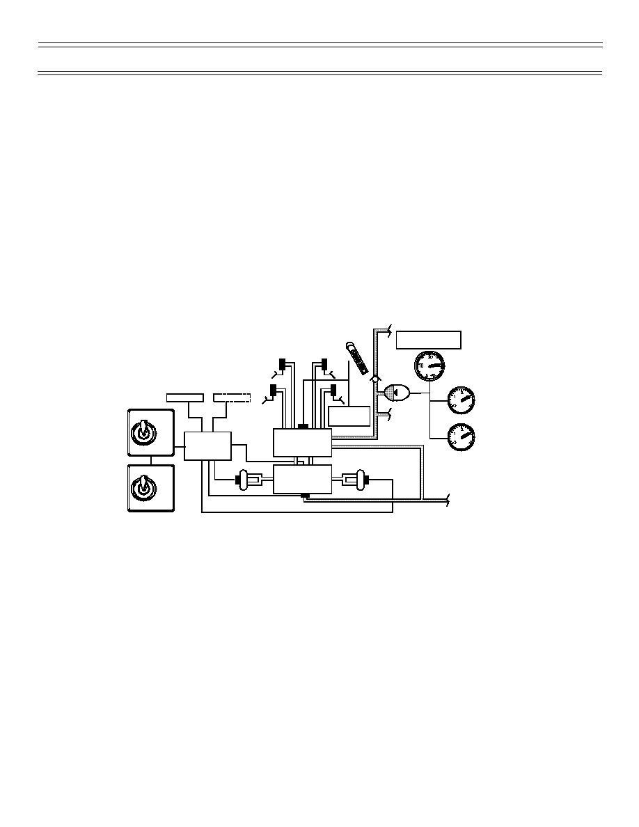 figure 12  wheel brake  anti