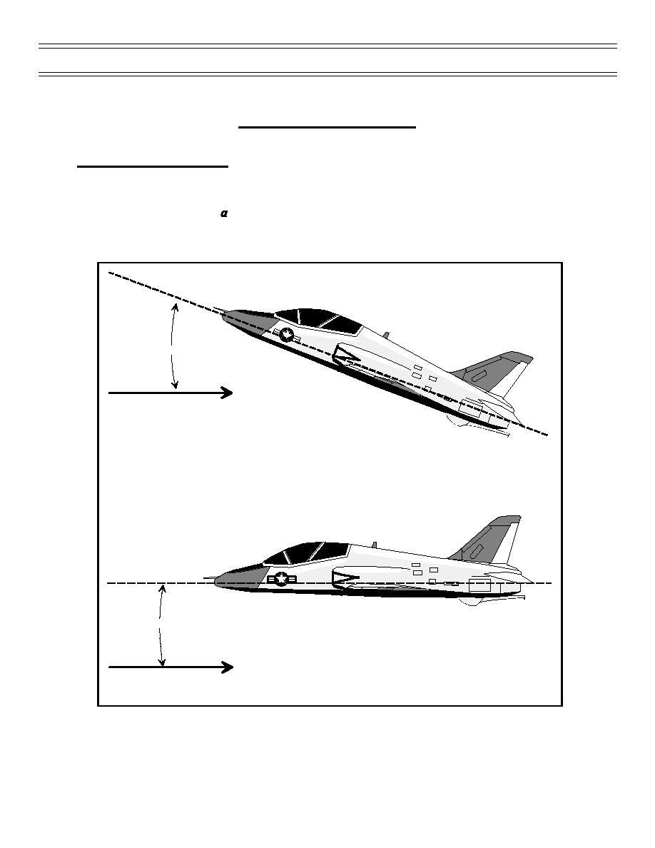 Control Volume Aerodynamic : Aerodynamic principles
