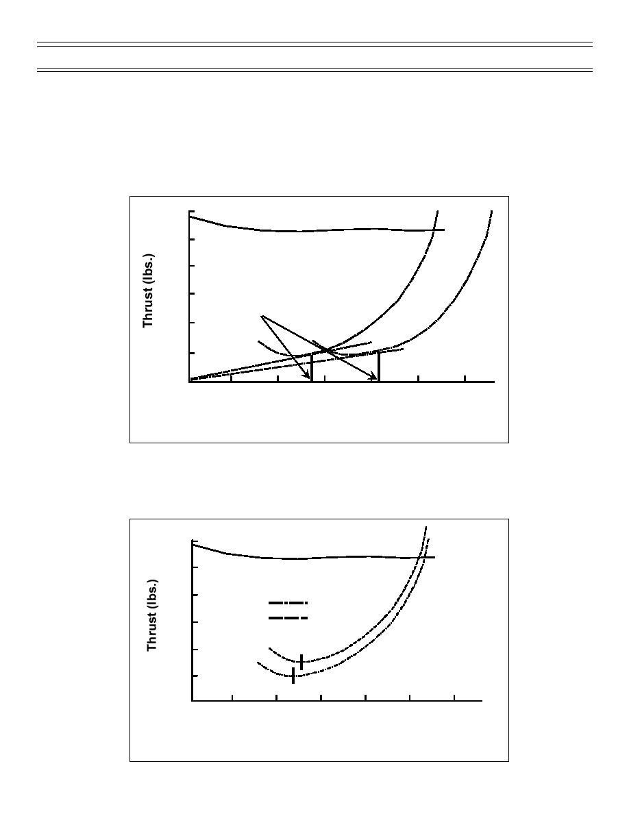aerodynamics of v stol flight pdf