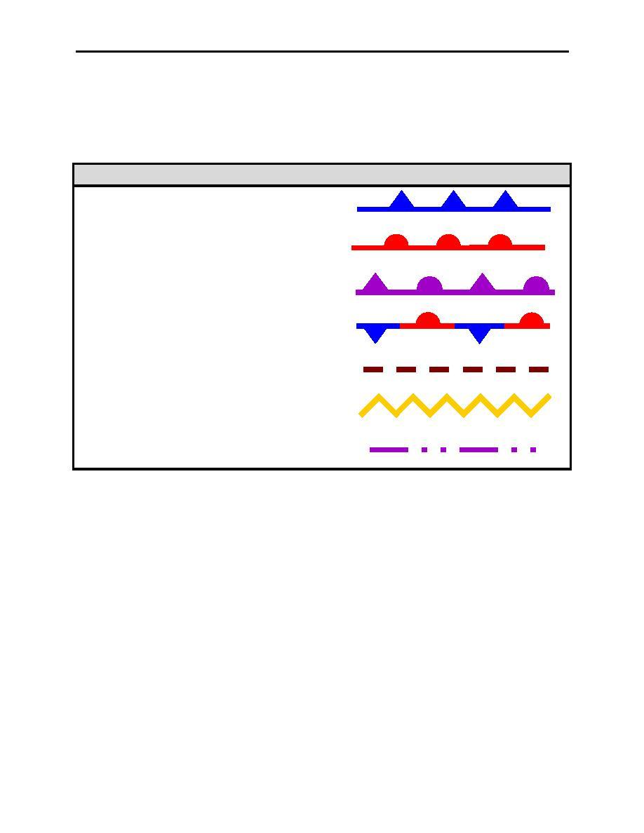 Figure 3 4 frontal symbols biocorpaavc Images
