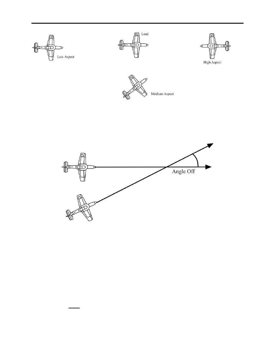 Air force t-38 track intermediates