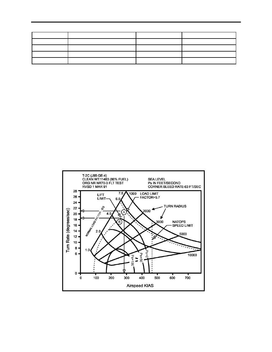 figure 9 8 t 2c e m diagramem diagram fighter wiring diagram 500